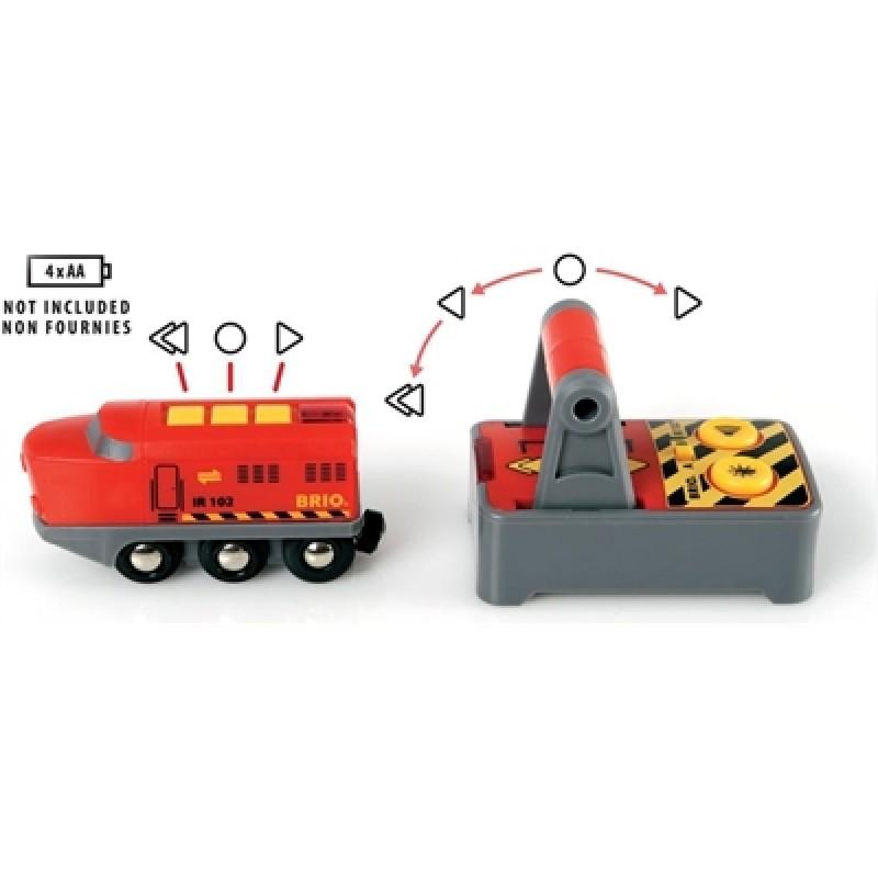 RC trein met afstandsbediening, Brio