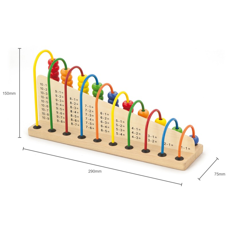 Abacus telraam, Viga