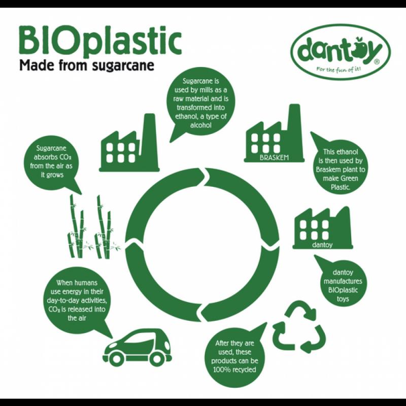 BIOplastic kiepwagen & bulldozer, Dantoy