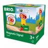 Magnetisch seinsignaal, Brio